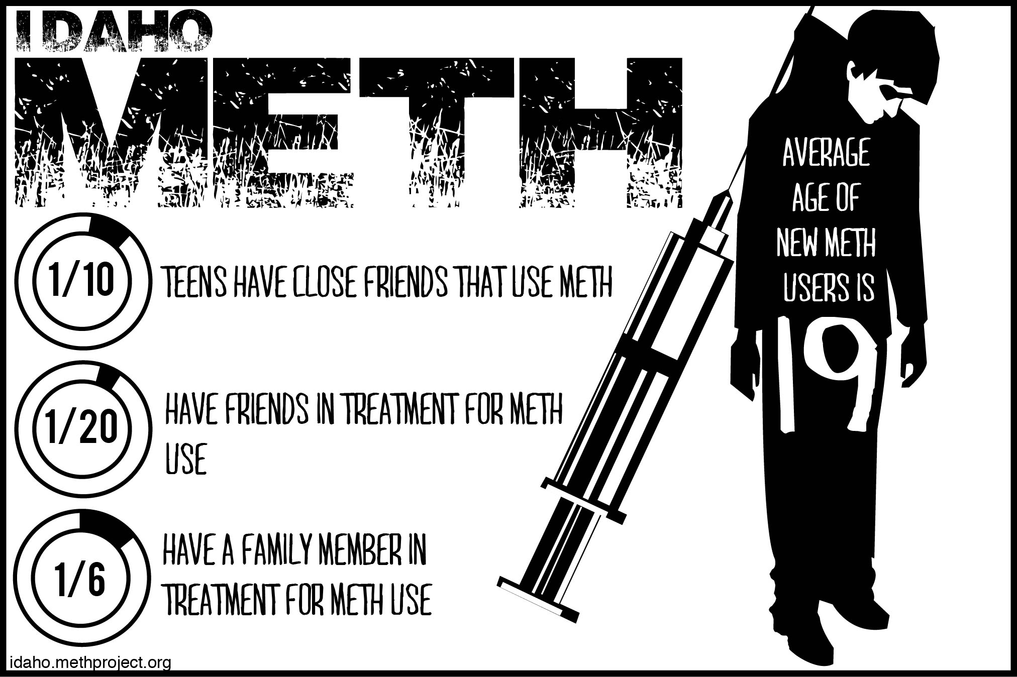 Facts About Crystal Meth Overdoses
