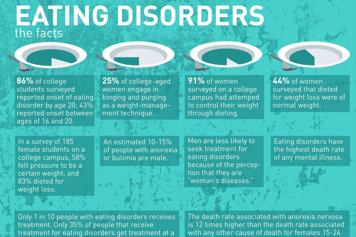 byui raises eating disorder awareness byui scroll