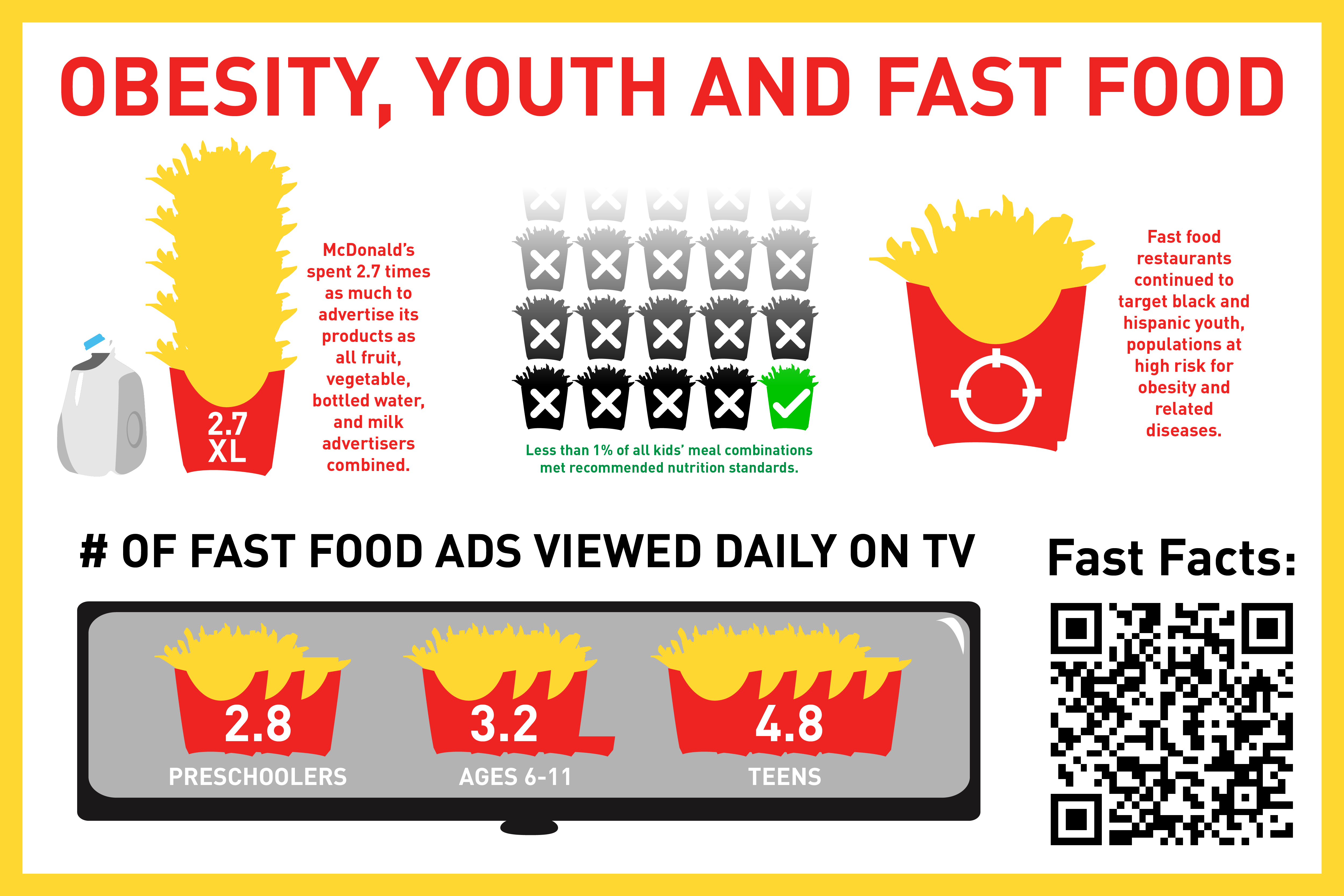 Food ads influence eating behavior