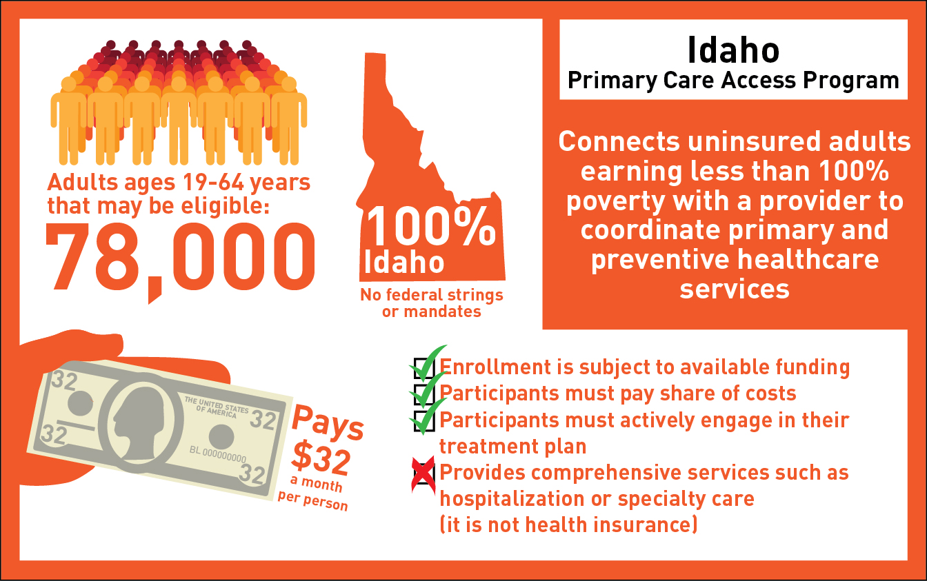 Idaho healthcare budget presented