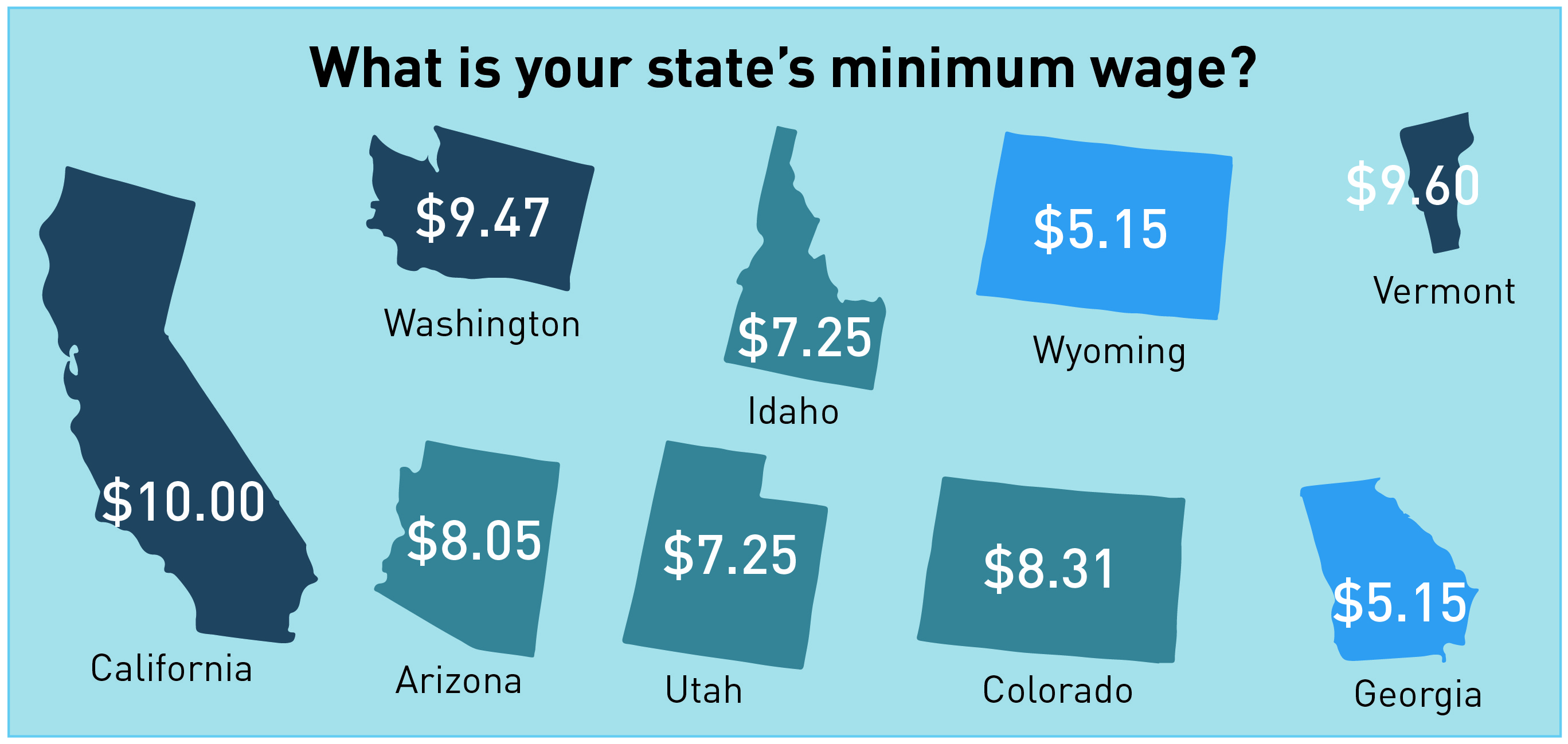 minimum wage at a rise The lowest-paid workers are set to get a salary increase in 19 states and nearly two dozen cities across the country in the new year voters in four states.