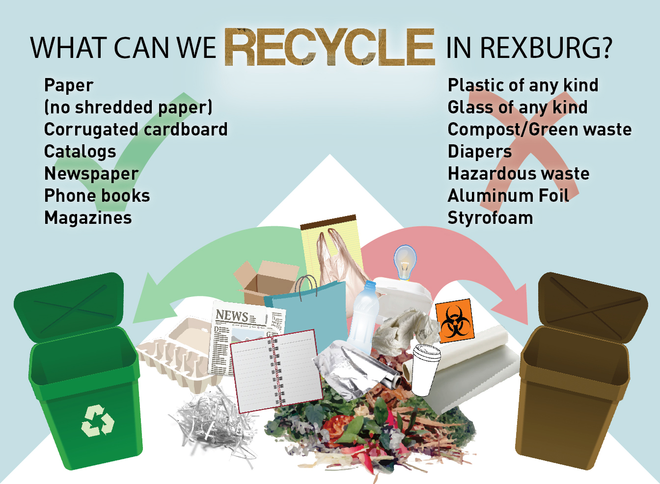 Rexburg changes recycling options
