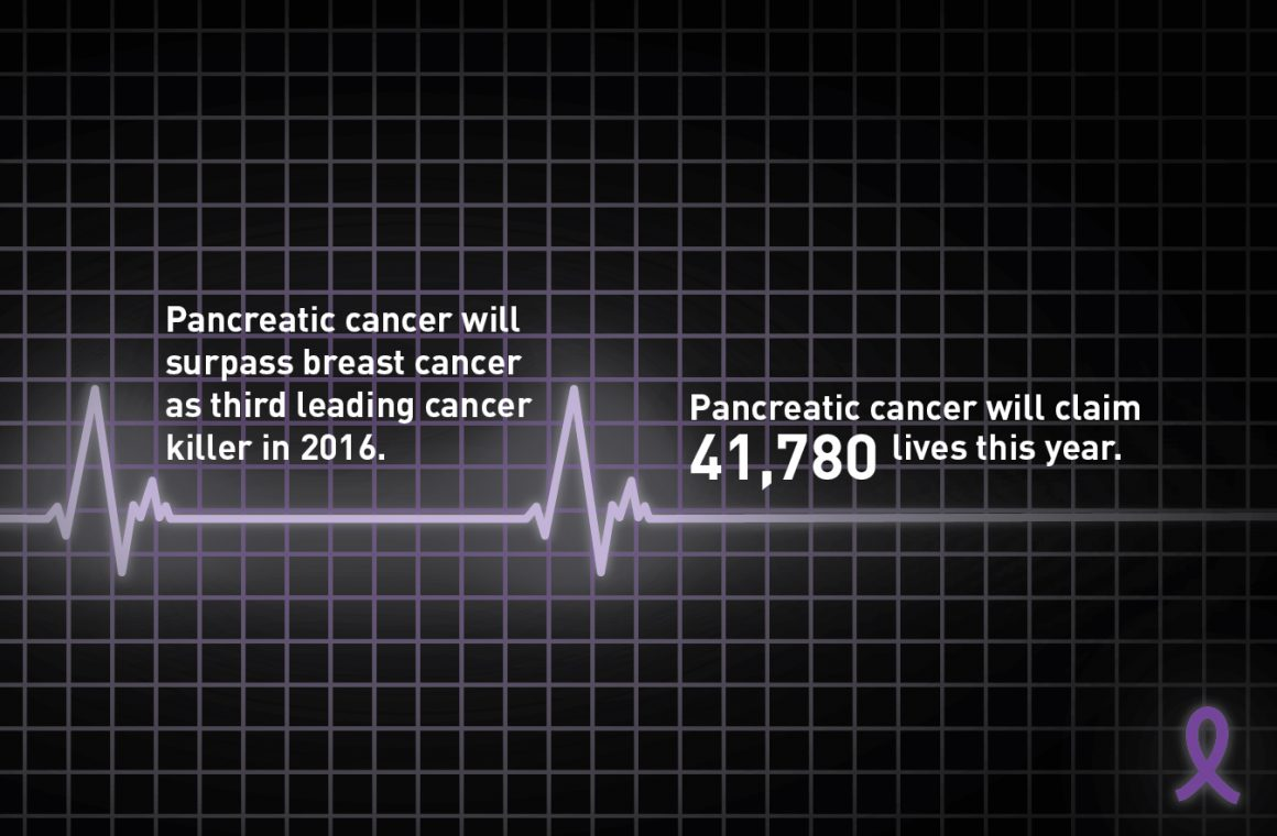 Pancriotic cancer-01