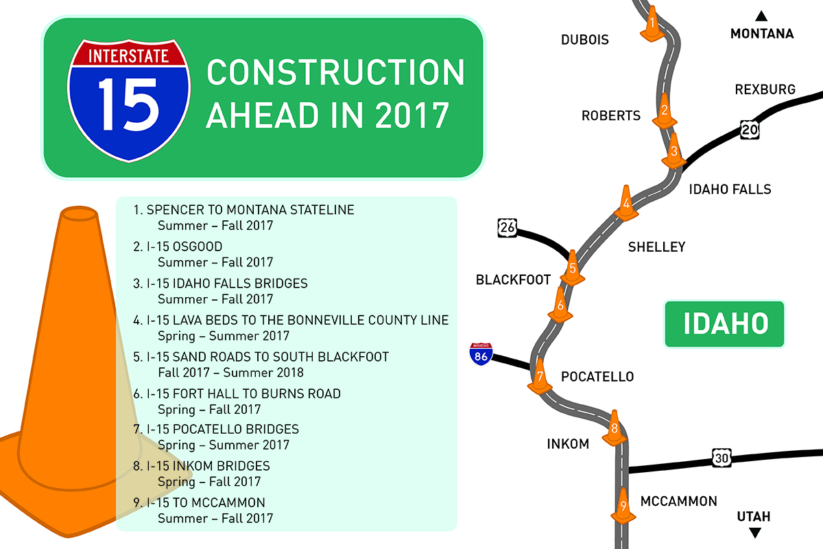 Southeast Idaho traffic interrupted due to multi-year I-15 construction