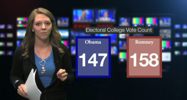 Scroll Digital Election Update 8pm