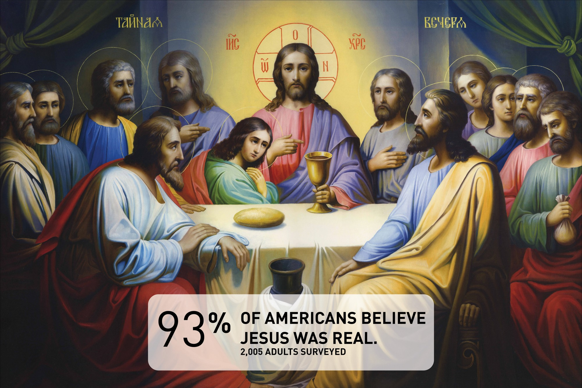 Who is Jesus according to Americans: Son of God, a God, or average man? -  BYU-I Scroll